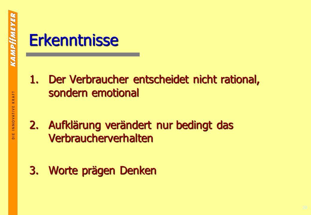 20 Erkenntnisse 1.Der Verbraucher entscheidet nicht rational, sondern emotional 2.Aufklärung verändert nur bedingt das Verbraucherverhalten 3.Worte prägen Denken