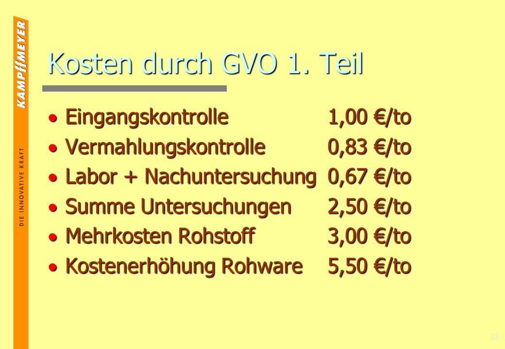 22 Kosten durch GVO 1.