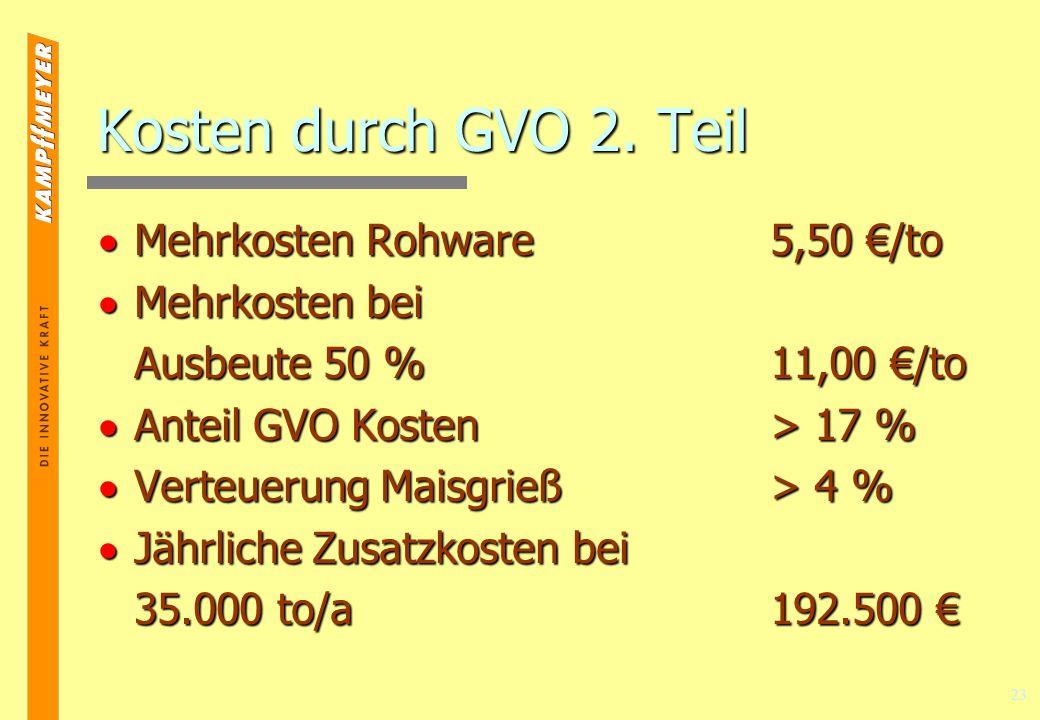 23 Kosten durch GVO 2.