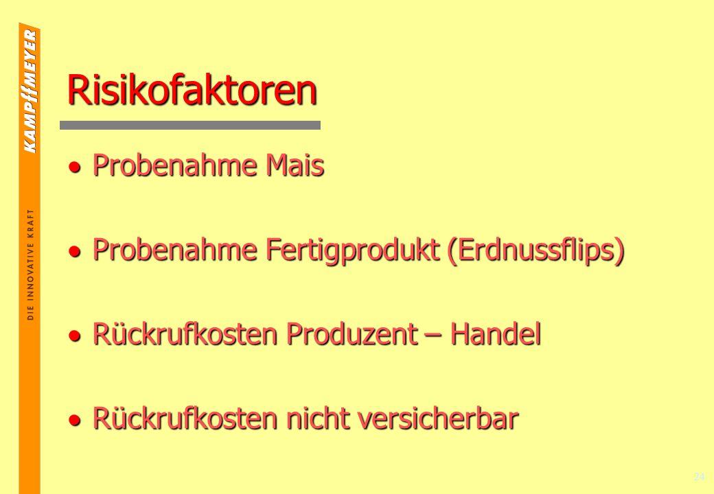 24 Risikofaktoren Probenahme Mais Probenahme Mais Probenahme Fertigprodukt (Erdnussflips) Probenahme Fertigprodukt (Erdnussflips) Rückrufkosten Produzent – Handel Rückrufkosten Produzent – Handel Rückrufkosten nicht versicherbar Rückrufkosten nicht versicherbar