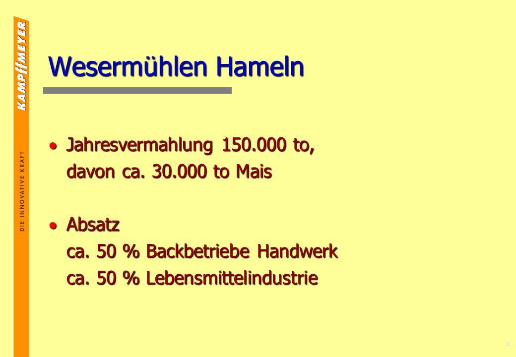 4 Wesermühlen Hameln Jahresvermahlung 150.000 to, Jahresvermahlung 150.000 to, davon ca.