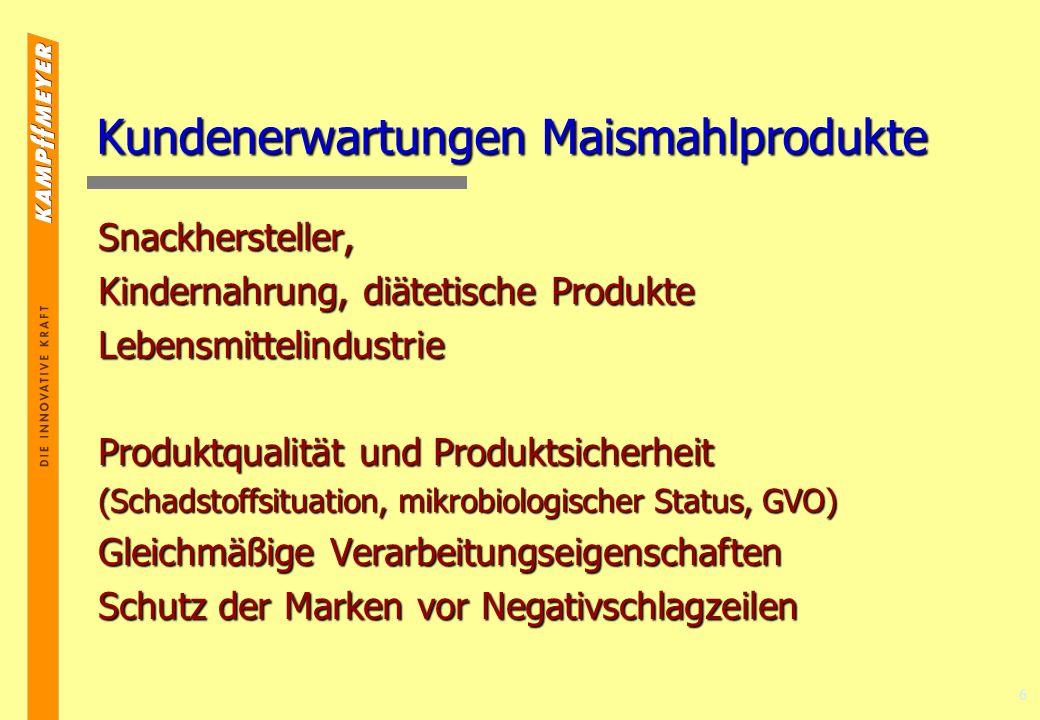 6 Kundenerwartungen Maismahlprodukte Snackhersteller, Kindernahrung, diätetische Produkte Lebensmittelindustrie Produktqualität und Produktsicherheit (Schadstoffsituation, mikrobiologischer Status, GVO) Gleichmäßige Verarbeitungseigenschaften Schutz der Marken vor Negativschlagzeilen