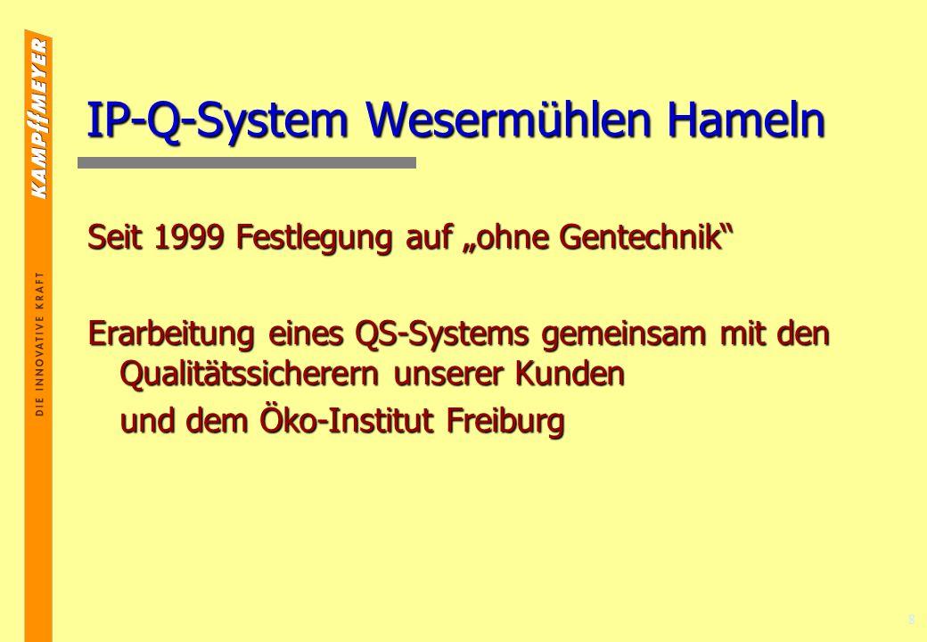 8 IP-Q-System Wesermühlen Hameln Seit 1999 Festlegung auf ohne Gentechnik Erarbeitung eines QS-Systems gemeinsam mit den Qualitätssicherern unserer Kunden und dem Öko-Institut Freiburg