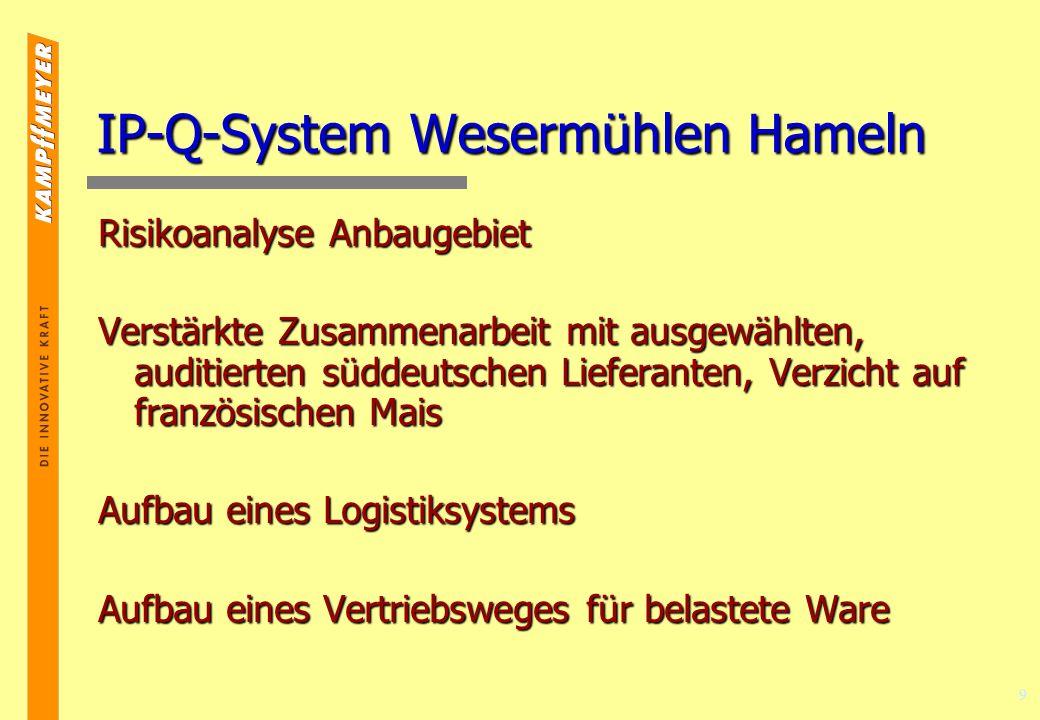 9 IP-Q-System Wesermühlen Hameln Risikoanalyse Anbaugebiet Verstärkte Zusammenarbeit mit ausgewählten, auditierten süddeutschen Lieferanten, Verzicht auf französischen Mais Aufbau eines Logistiksystems Aufbau eines Vertriebsweges für belastete Ware