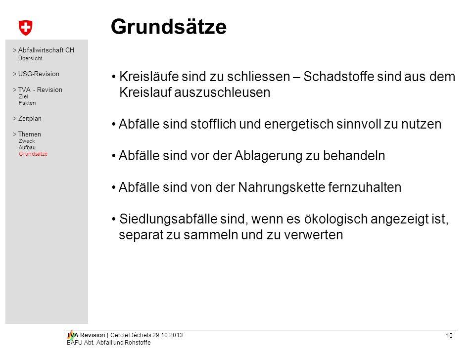 10 TVA-Revision | Cercle Déchets 29.10.2013 BAFU Abt. Abfall und Rohstoffe Grundsätze Kreisläufe sind zu schliessen – Schadstoffe sind aus dem Kreisla