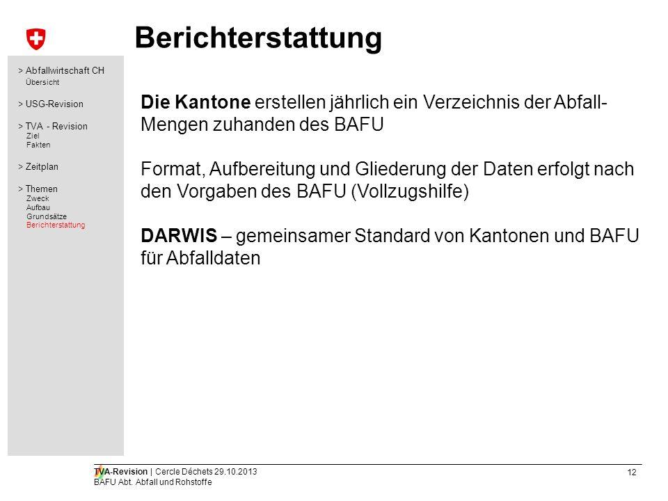 12 TVA-Revision | Cercle Déchets 29.10.2013 BAFU Abt. Abfall und Rohstoffe Berichterstattung Die Kantone erstellen jährlich ein Verzeichnis der Abfall