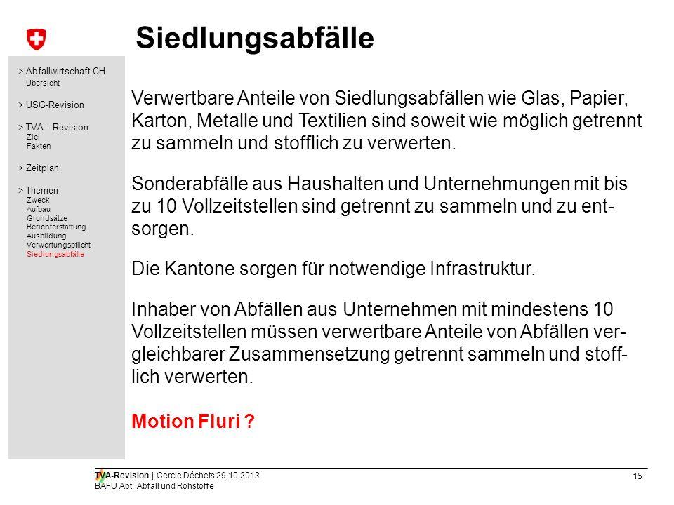 15 TVA-Revision | Cercle Déchets 29.10.2013 BAFU Abt. Abfall und Rohstoffe Siedlungsabfälle Verwertbare Anteile von Siedlungsabfällen wie Glas, Papier