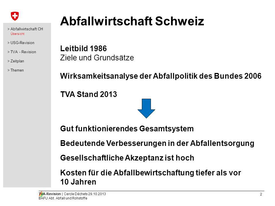 2 TVA-Revision | Cercle Déchets 29.10.2013 BAFU Abt. Abfall und Rohstoffe Abfallwirtschaft Schweiz Leitbild 1986 Ziele und Grundsätze Wirksamkeitsanal