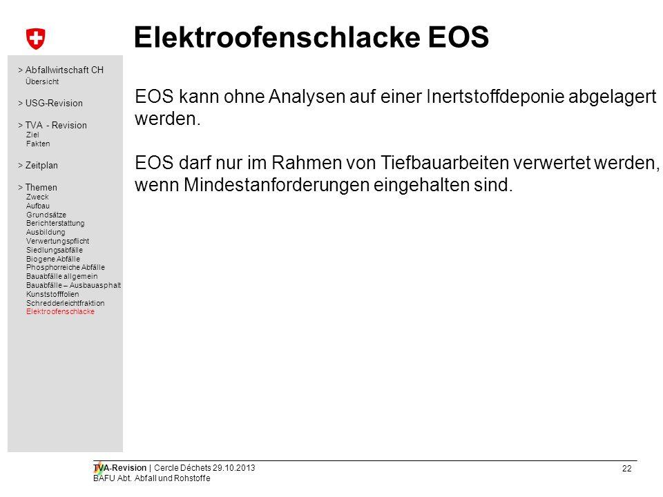 22 TVA-Revision | Cercle Déchets 29.10.2013 BAFU Abt. Abfall und Rohstoffe Elektroofenschlacke EOS EOS kann ohne Analysen auf einer Inertstoffdeponie