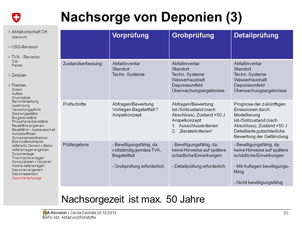 33 TVA-Revision | Cercle Déchets 29.10.2013 BAFU Abt. Abfall und Rohstoffe Nachsorge von Deponien (3) Nachsorgezeit ist max. 50 Jahre > Abfallwirtscha