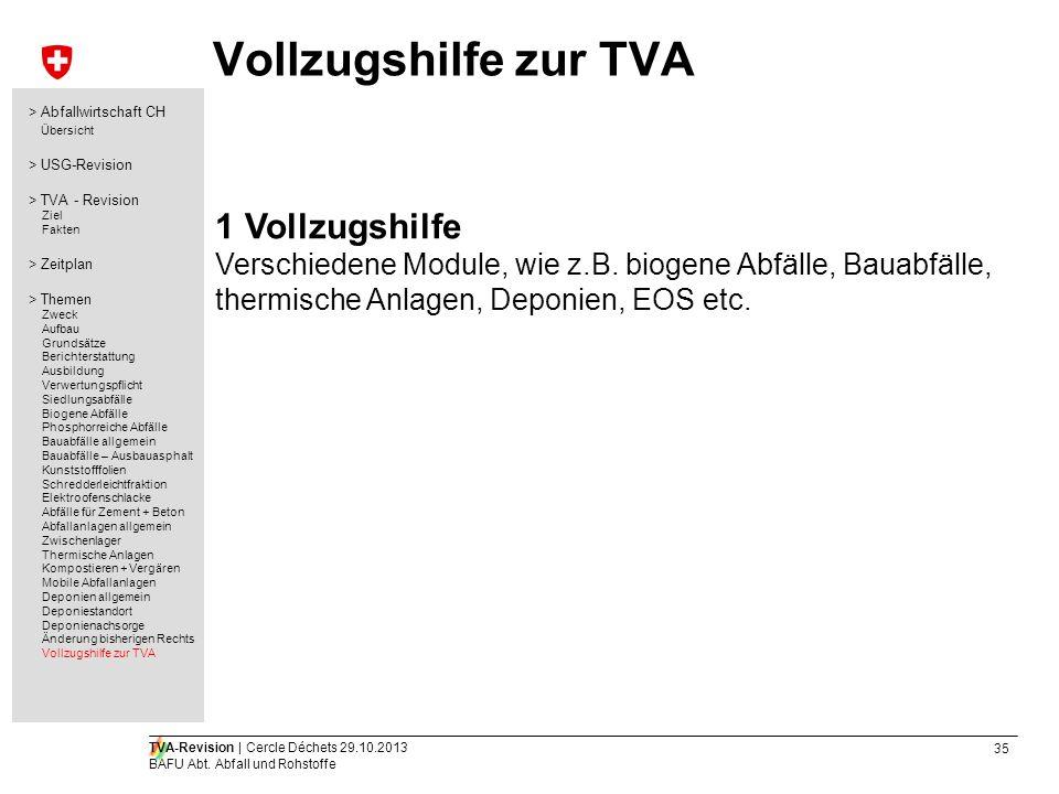 35 TVA-Revision | Cercle Déchets 29.10.2013 BAFU Abt. Abfall und Rohstoffe Vollzugshilfe zur TVA 1 Vollzugshilfe Verschiedene Module, wie z.B. biogene