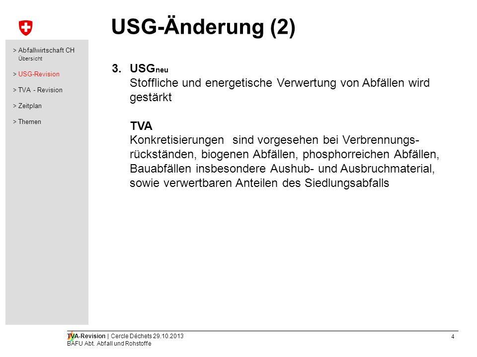 4 TVA-Revision | Cercle Déchets 29.10.2013 BAFU Abt. Abfall und Rohstoffe USG-Änderung (2) 3.USG neu Stoffliche und energetische Verwertung von Abfäll