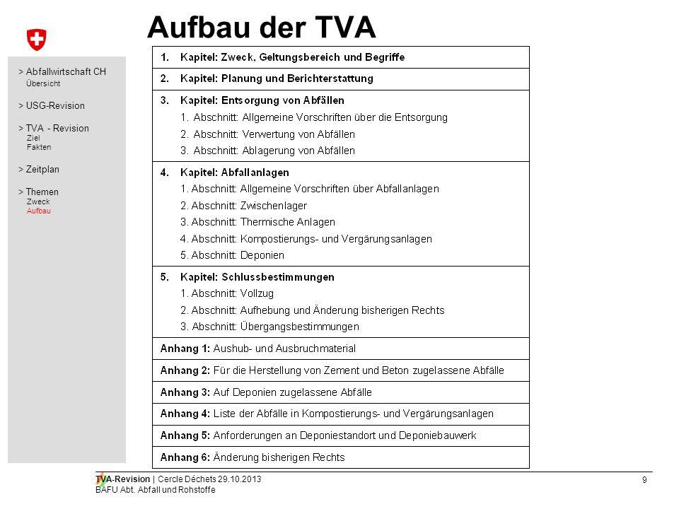 9 TVA-Revision | Cercle Déchets 29.10.2013 BAFU Abt. Abfall und Rohstoffe Aufbau der TVA > Abfallwirtschaft CH Übersicht > USG-Revision > TVA - Revisi