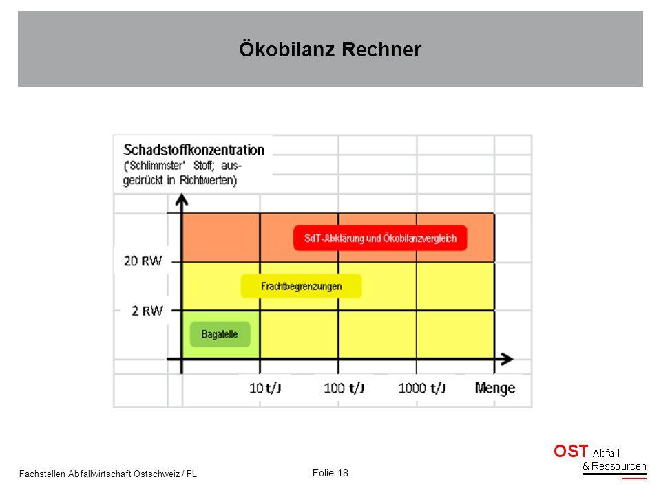 Folie 18 Fachstellen Abfallwirtschaft Ostschweiz / FL Ökobilanz Rechner