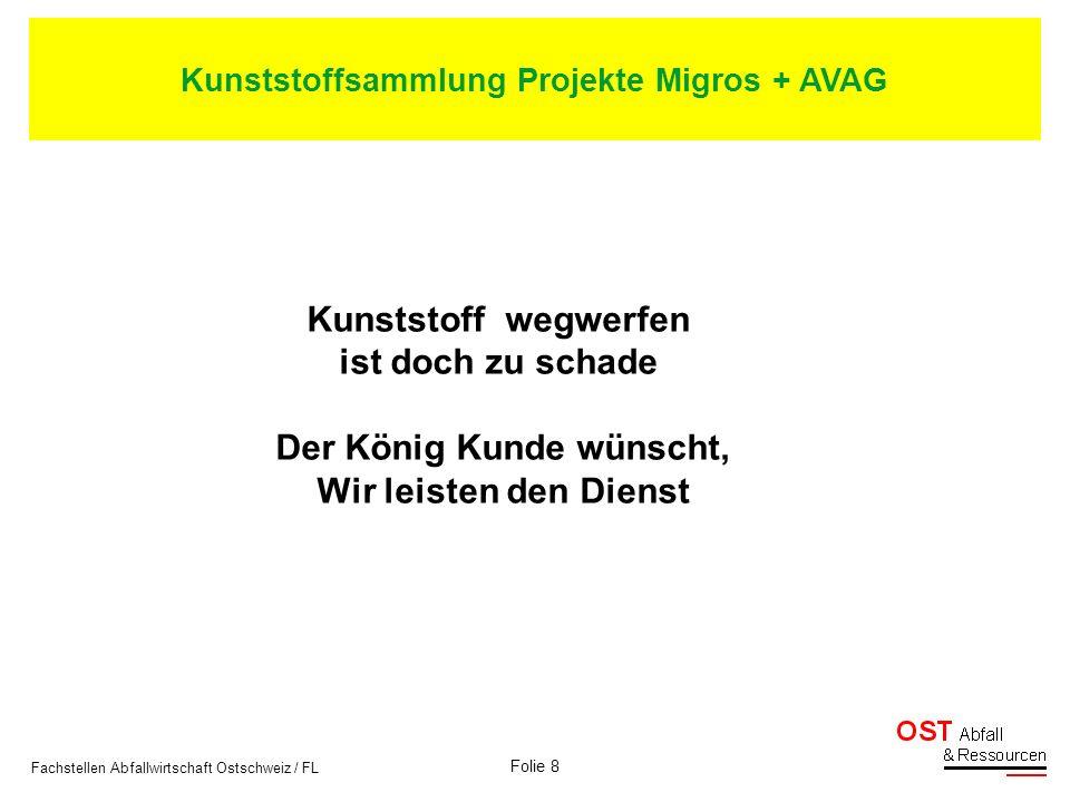 Folie 8 Fachstellen Abfallwirtschaft Ostschweiz / FL Kunststoff wegwerfen ist doch zu schade Der König Kunde wünscht, Wir leisten den Dienst Kunststof