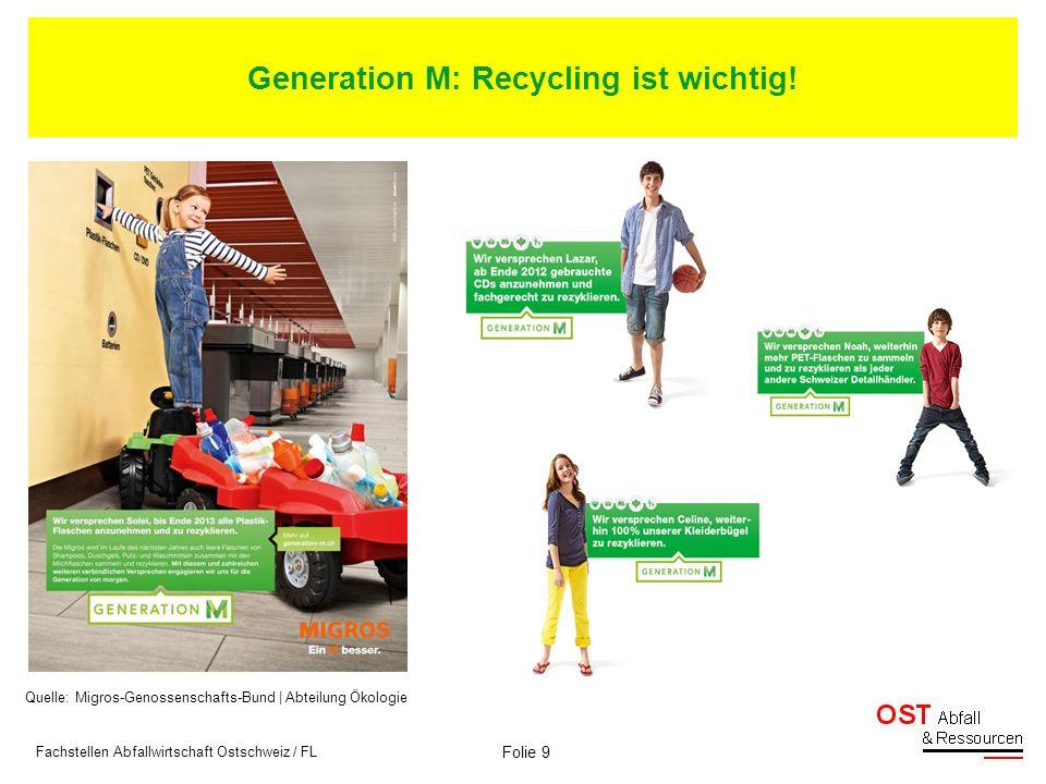 Kunststoffsammlung Projekte AVAG Folie 10 Fachstellen Abfallwirtschaft Ostschweiz / FL Beispiel einer Sammelstelle