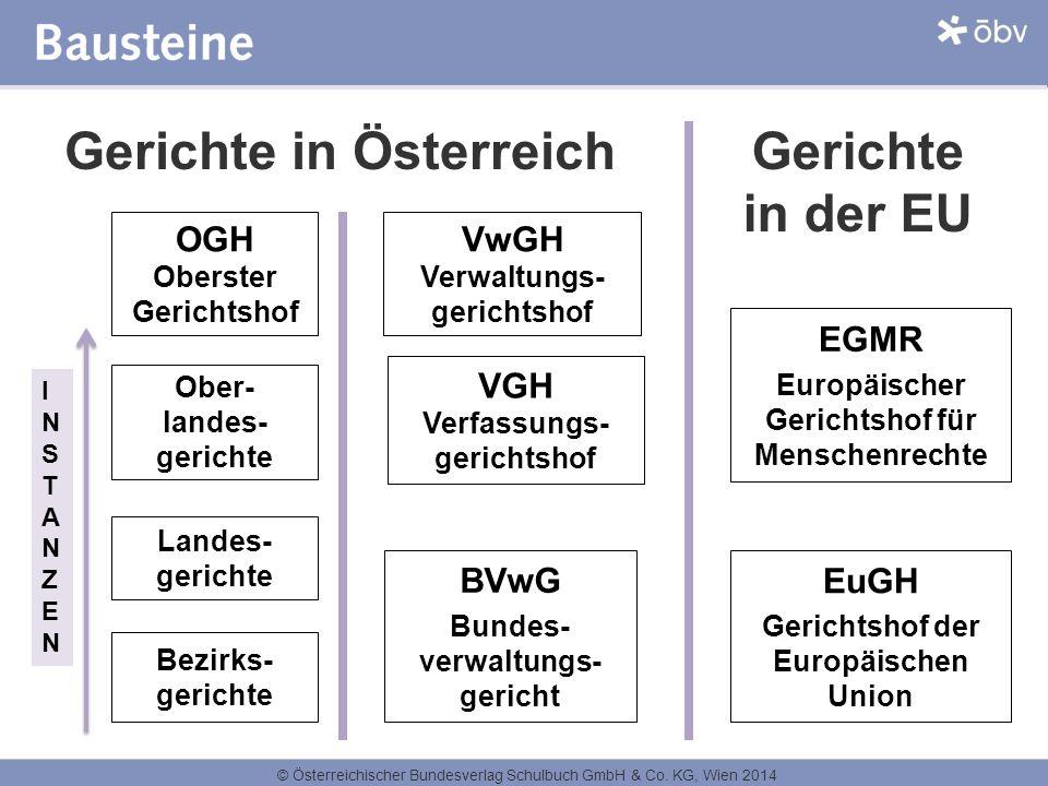 © Österreichischer Bundesverlag Schulbuch GmbH & Co. KG, Wien 2014 Gerichte in Österreich OGH Oberster Gerichtshof Ober- landes- gerichte Landes- geri