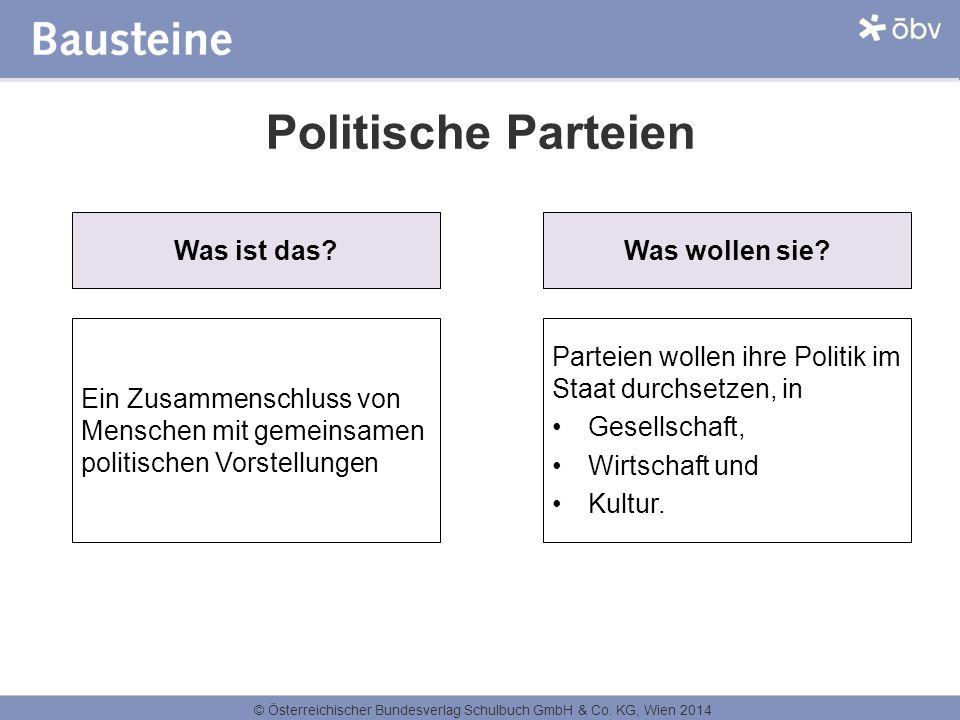 © Österreichischer Bundesverlag Schulbuch GmbH & Co. KG, Wien 2014 Politische Parteien Was ist das? Ein Zusammenschluss von Menschen mit gemeinsamen p