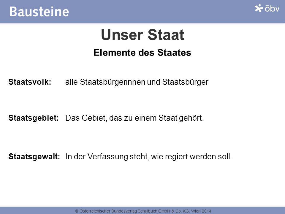 © Österreichischer Bundesverlag Schulbuch GmbH & Co. KG, Wien 2014 Unser Staat Elemente des Staates Staatsgebiet: Das Gebiet, das zu einem Staat gehör