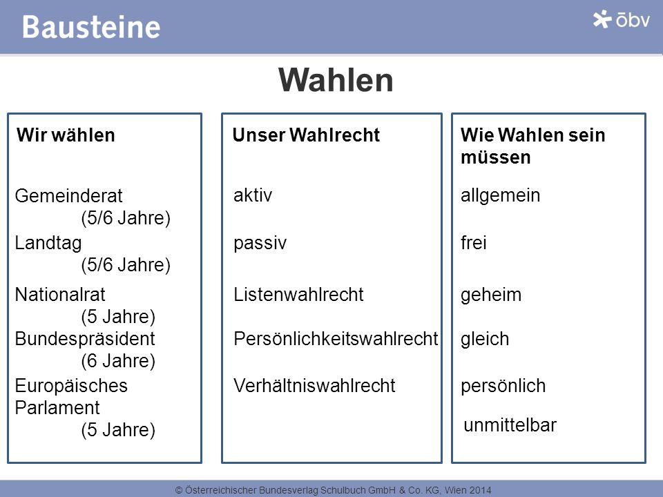 © Österreichischer Bundesverlag Schulbuch GmbH & Co. KG, Wien 2014 Wahlen Wir wählen Unser Wahlrecht Wie Wahlen sein müssen Gemeinderat (5/6 Jahre) La