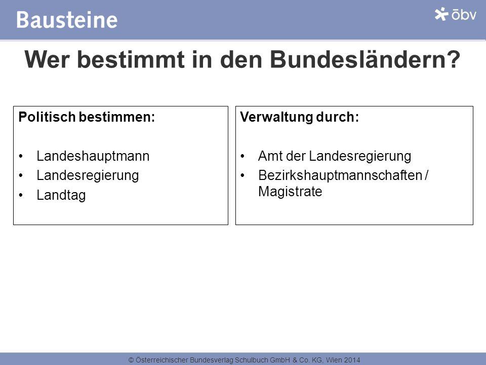 © Österreichischer Bundesverlag Schulbuch GmbH & Co. KG, Wien 2014 Wer bestimmt in den Bundesländern? Politisch bestimmen: Landeshauptmann Landesregie