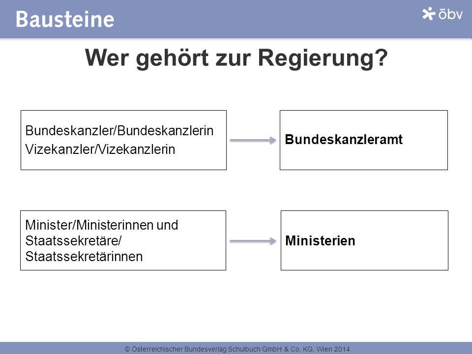 © Österreichischer Bundesverlag Schulbuch GmbH & Co. KG, Wien 2014 Wer gehört zur Regierung? Bundeskanzler/Bundeskanzlerin Vizekanzler/Vizekanzlerin B