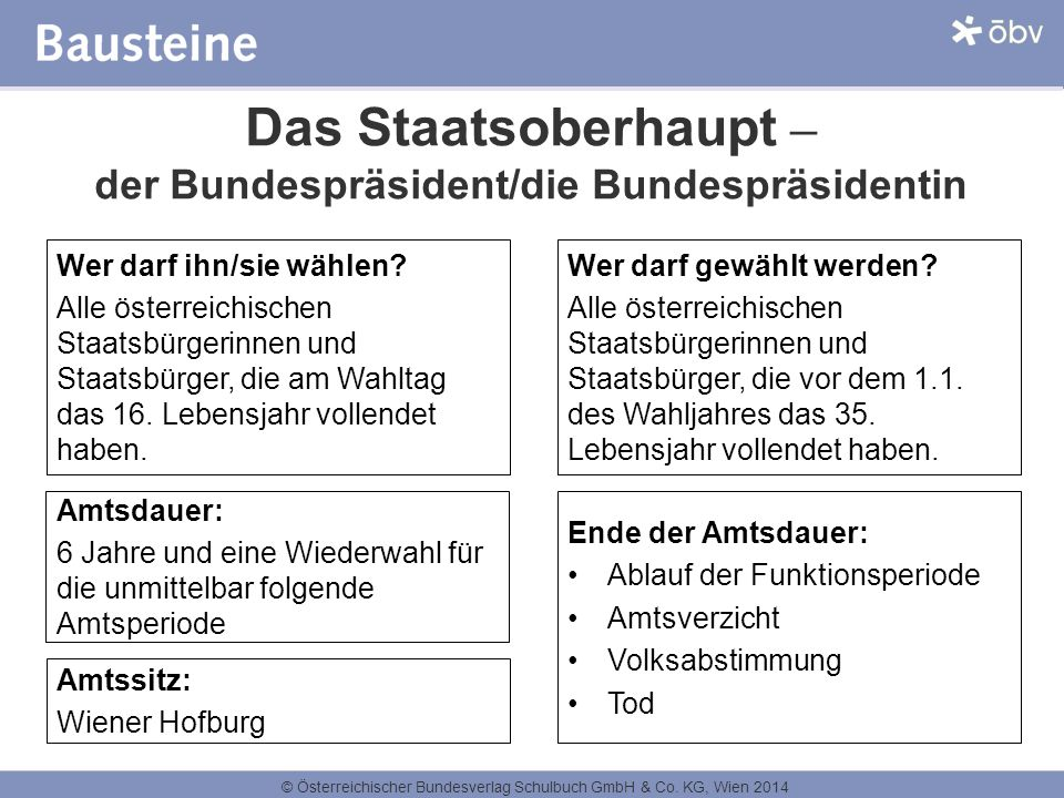 © Österreichischer Bundesverlag Schulbuch GmbH & Co. KG, Wien 2014 Das Staatsoberhaupt –  der Bundespräsident/die Bundespräsidentin Wer darf ihn/si