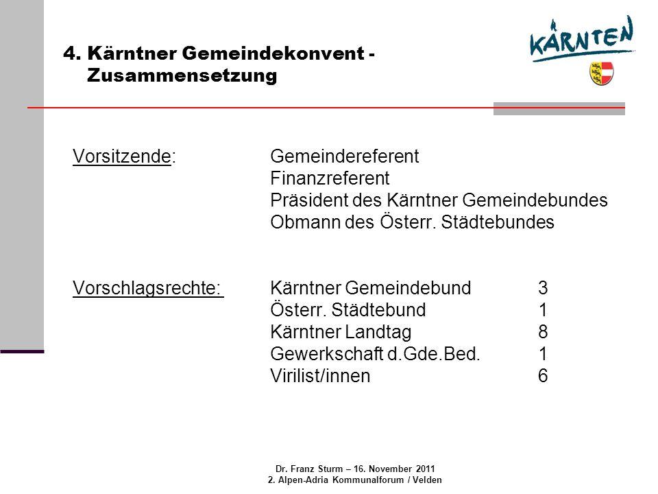Dr. Franz Sturm – 16. November 2011 2. Alpen-Adria Kommunalforum / Velden 4.