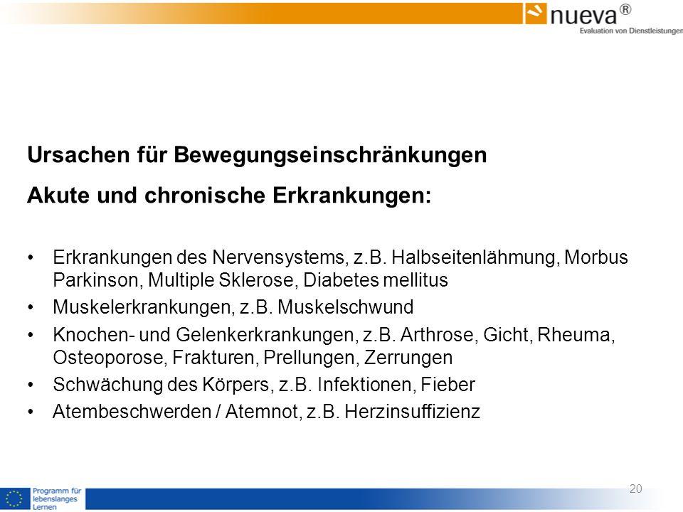 Ursachen für Bewegungseinschränkungen Akute und chronische Erkrankungen: Erkrankungen des Nervensystems, z.B. Halbseitenlähmung, Morbus Parkinson, Mul