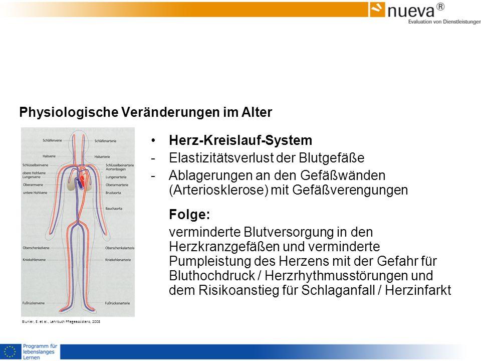 Physiologische Veränderungen im Alter Herz-Kreislauf-System -Elastizitätsverlust der Blutgefäße -Ablagerungen an den Gefäßwänden (Arteriosklerose) mit