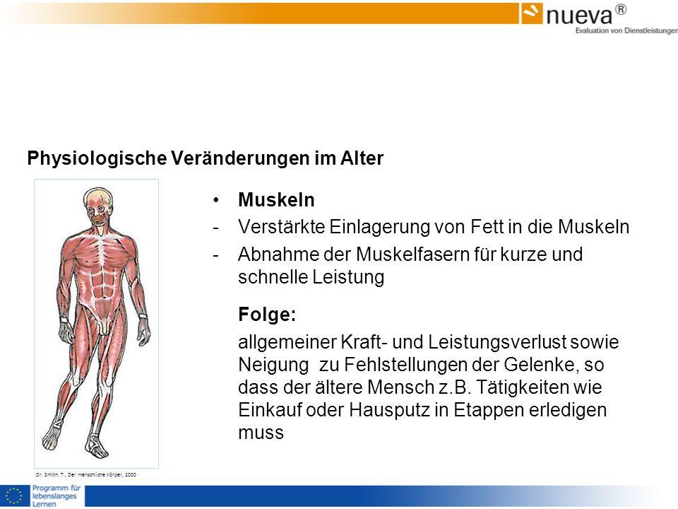 Physiologische Veränderungen im Alter Knochen und Gelenke -Veränderung im Knochenstoffwechsel, Abnahme der Knochendichte -Abnahme / Verlust des Knorpelüberzugs durch Abnutzung Folge: Knochenbrüchigkeit / Heilungsdauer von Frakturen nimmt zu (Frauen: Osteoporose); Abnahme der Gelenkbeweglichkeit bis hin zu schmerzhaften Funktionseinschränkungen (Arthrose), so dass der ältere Mensch z.B.