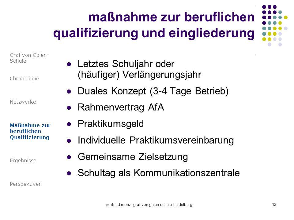 winfried monz, graf von galen-schule heidelberg13 maßnahme zur beruflichen qualifizierung und eingliederung Letztes Schuljahr oder (häufiger) Verlänge