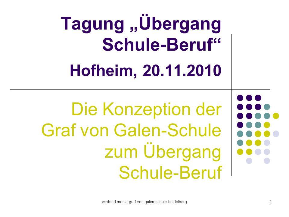 winfried monz, graf von galen-schule heidelberg2 Tagung Übergang Schule-Beruf Hofheim, 20.11.2010 Die Konzeption der Graf von Galen-Schule zum Übergan