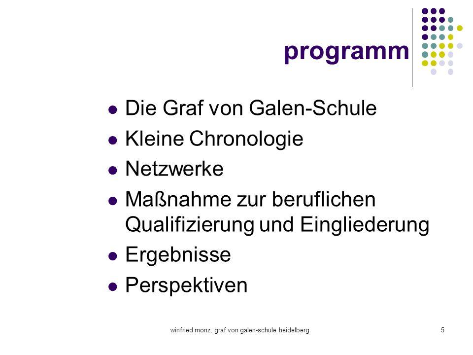 winfried monz, graf von galen-schule heidelberg6 graf von galen-schule 120 SchülerInnen (6 – ca.18 Jahre) mit geistiger Behinderung und vergleichbaren Förderbedürfnissen 65 MitarbeiterInnen (SL, FL, TL, …) Grund-, Haupt-, und Berufsschulstufe (4 + 5 + 3 Schuljahre; Verlängerungen möglich) Überwiegend städtisches Umfeld (u.a.) integratives Profil Ausbildungsschule Vielfältige Kooperationen Innovationen Graf von Galen-Schule Chronologie Netzwerke Maßnahme zur beruflichen Qualifizierung Ergebnisse Perspektiven