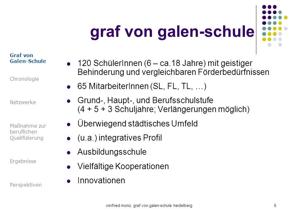 winfried monz, graf von galen-schule heidelberg6 graf von galen-schule 120 SchülerInnen (6 – ca.18 Jahre) mit geistiger Behinderung und vergleichbaren