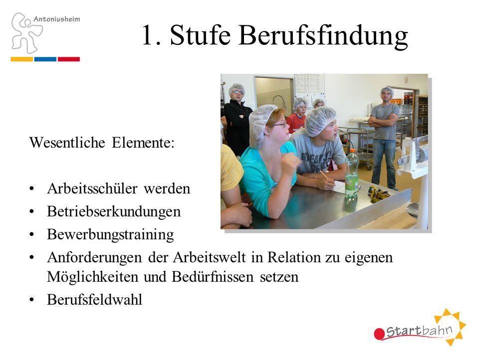 1. Stufe Berufsfindung Wesentliche Elemente: Arbeitsschüler werden Betriebserkundungen Bewerbungstraining Anforderungen der Arbeitswelt in Relation zu