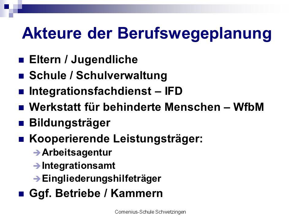 Comenius-Schule Schwetzingen Akteure der Berufswegeplanung Eltern / Jugendliche Schule / Schulverwaltung Integrationsfachdienst – IFD Werkstatt für be