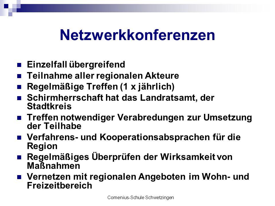 Comenius-Schule Schwetzingen Netzwerkkonferenzen Einzelfall übergreifend Teilnahme aller regionalen Akteure Regelmäßige Treffen (1 x jährlich) Schirmh