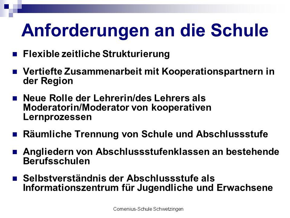 Comenius-Schule Schwetzingen Patrick K., 18 Jahre Ich mache ein Praktikum beim EDEKA in Ketsch.