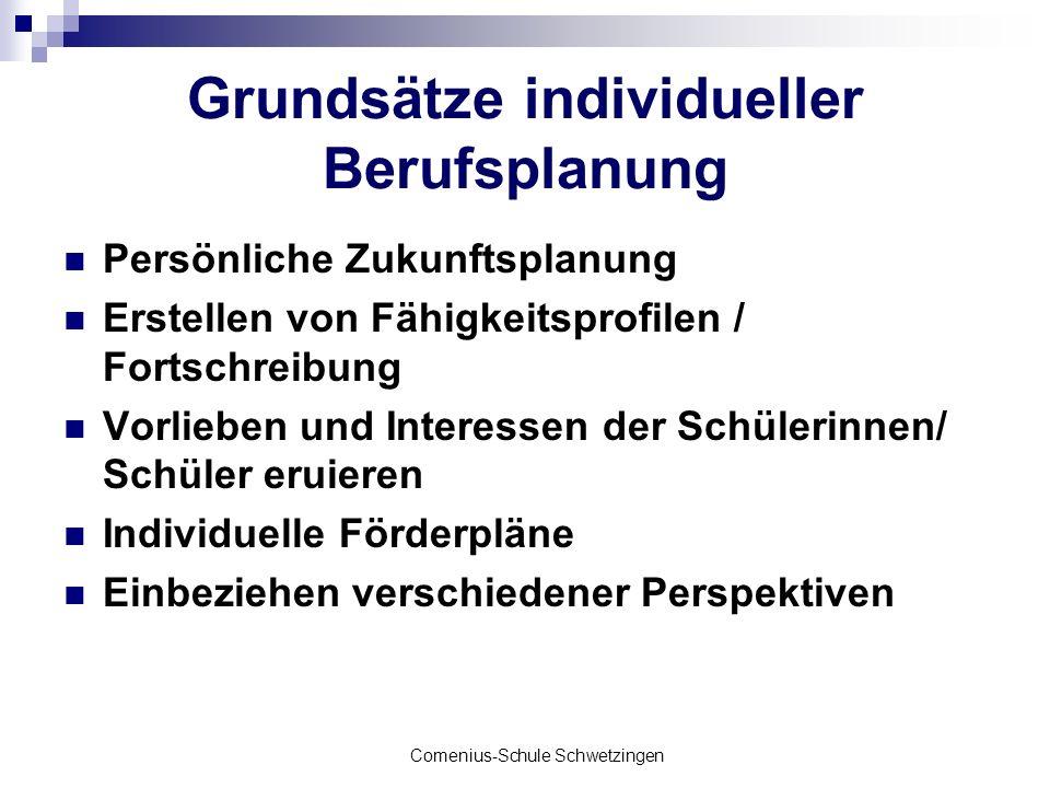 Comenius-Schule Schwetzingen Mut zum Träumen Nenne dich nicht arm, wenn deine Träume nicht in Erfüllung gegangen sind, wirklich arm ist nur, wer nie geträumt hat Marie von Ebner- Eschenbach