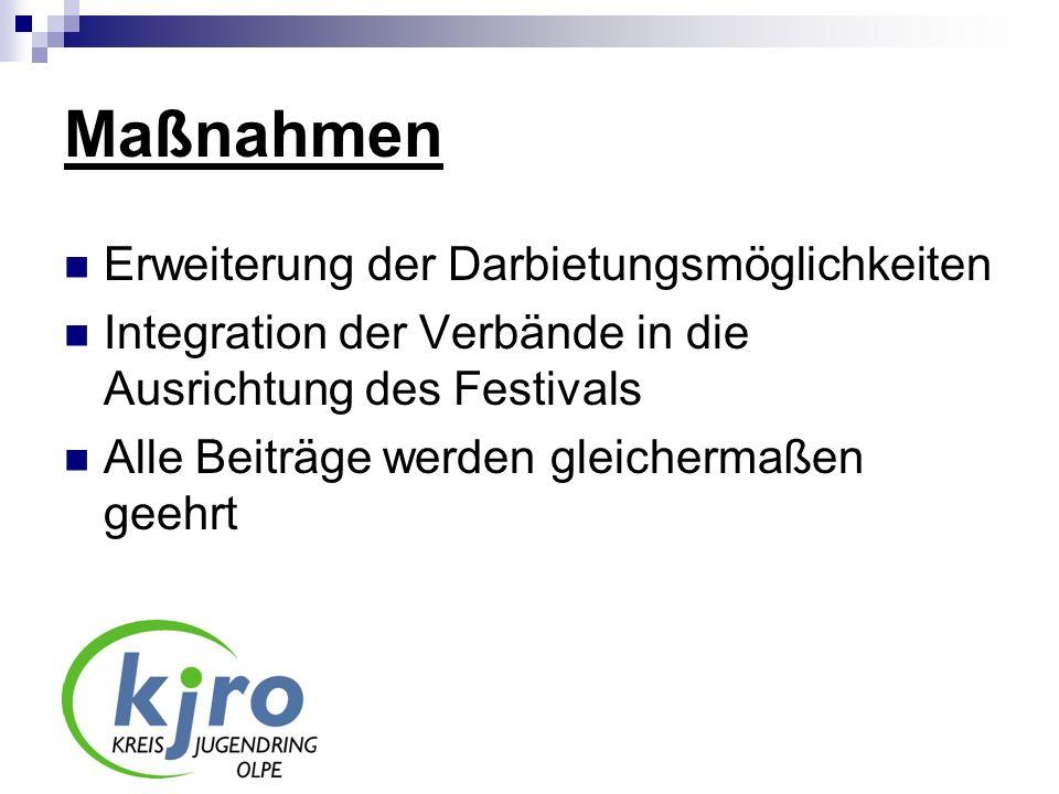 Maßnahmen Erweiterung der Darbietungsmöglichkeiten Integration der Verbände in die Ausrichtung des Festivals Alle Beiträge werden gleichermaßen geehrt