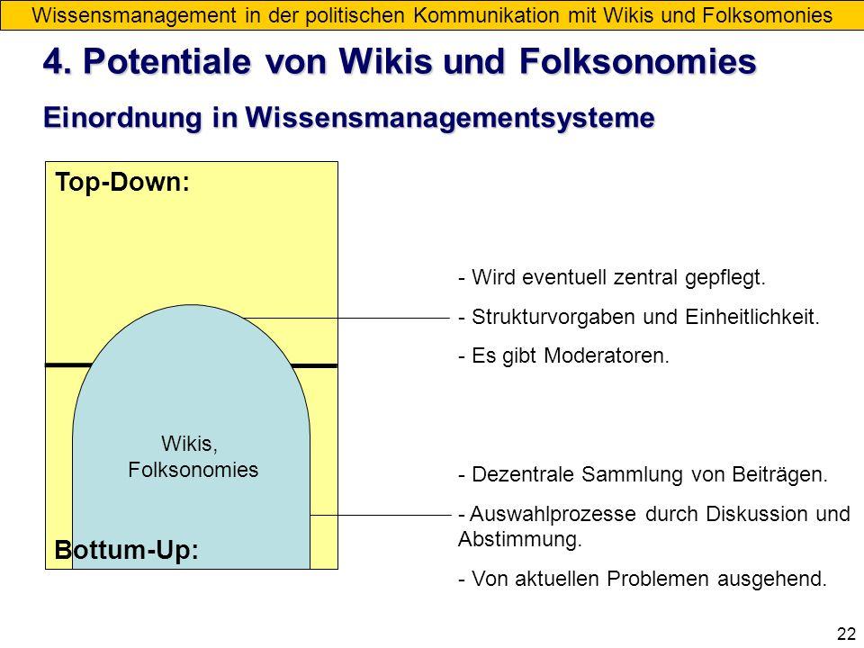 22 Top-Down: 4. Potentiale von Wikis und Folksonomies Wissensmanagement in der politischen Kommunikation mit Wikis und Folksomonies Einordnung in Wiss