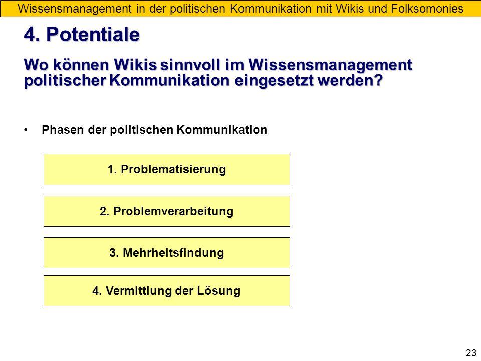 23 Wissensmanagement in der politischen Kommunikation mit Wikis und Folksomonies 4. Potentiale Phasen der politischen Kommunikation Wo können Wikis si