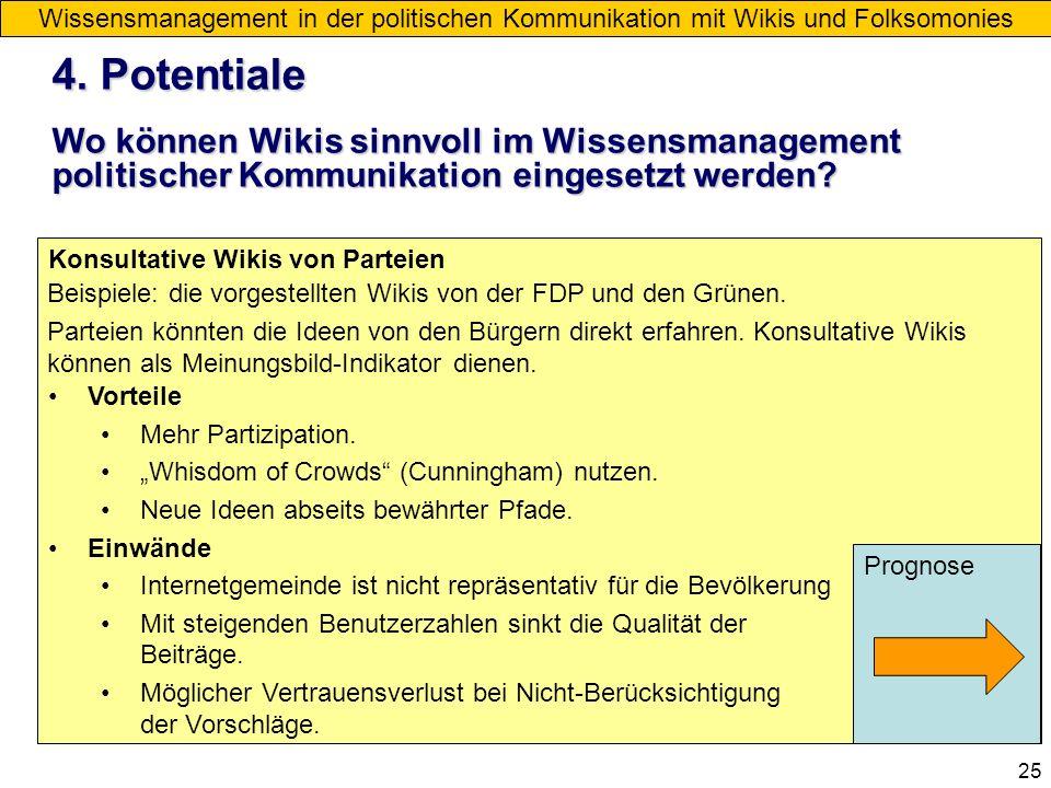 25 Blogs Wissensmanagement in der politischen Kommunikation mit Wikis und Folksomonies 4. Potentiale Wo können Wikis sinnvoll im Wissensmanagement pol