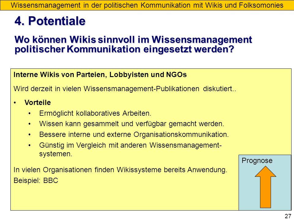 27 Problemati- sierung Problemver- arbeitung Mehrheits- findung Vermittlung der Lösung Lobbyisten, NGOs Parteien Bürger Öffentliche Wikis Interne Wiki