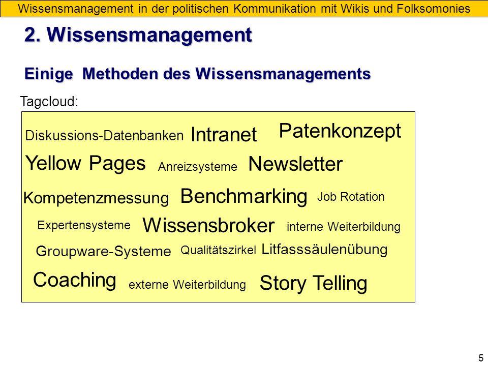 5 2. Wissensmanagement Einige Methoden des Wissensmanagements Wissensmanagement in der politischen Kommunikation mit Wikis und Folksomonies Yellow Pag