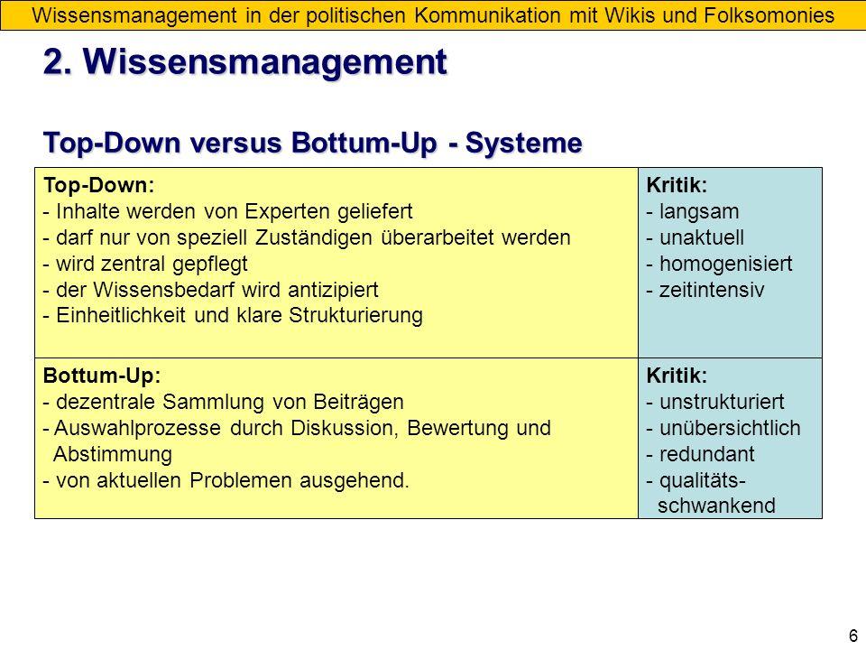 6 - dezentrale Sammlung von Beiträgen - Auswahlprozesse durch Diskussion, Bewertung und Abstimmung - von aktuellen Problemen ausgehend. Bottum-Up: - I