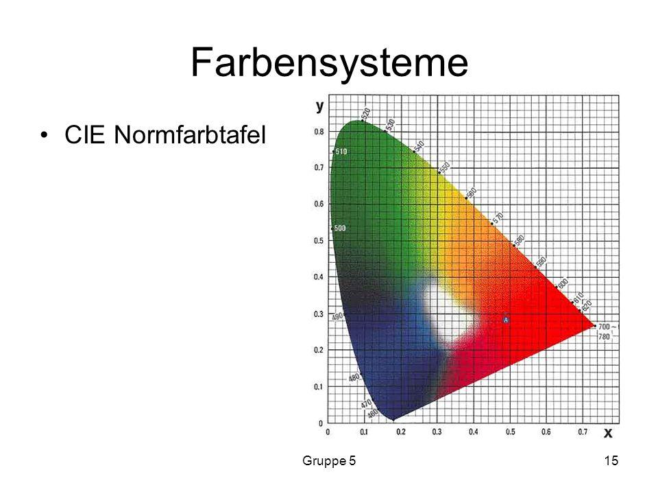 Gruppe 515 Farbensysteme CIE Normfarbtafel