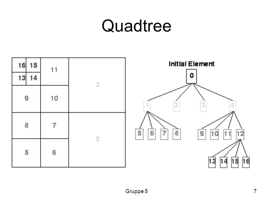Gruppe 57 Quadtree