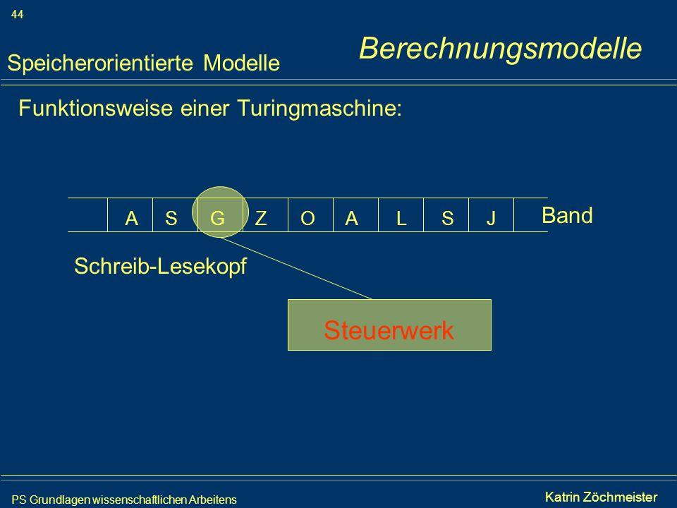 PS Grundlagen wissenschaftlichen Arbeitens 44 Iris Meyer Funktionsweise einer Turingmaschine: Speicherorientierte Modelle Band AAGSSZOLJ Steuerwerk Sc